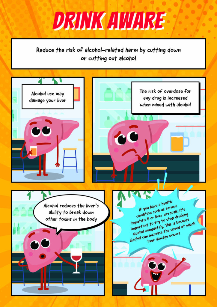 being drink aware when using alcohol and other drugs