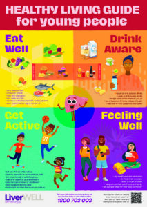 Healthy Living Guide for Young People Poster